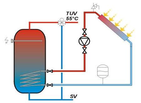 Tepelné čerpadlo pro přípravu tuv hydroblok