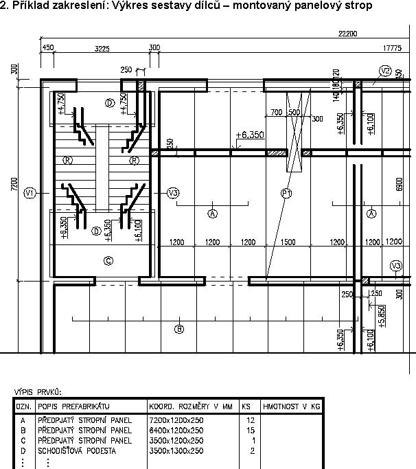 Výkres tvaru železobetonového stropu
