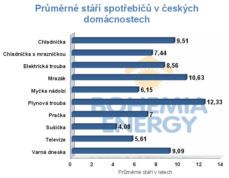 Dlouhodobe pujcky bez registru a prijmu online makedonija
