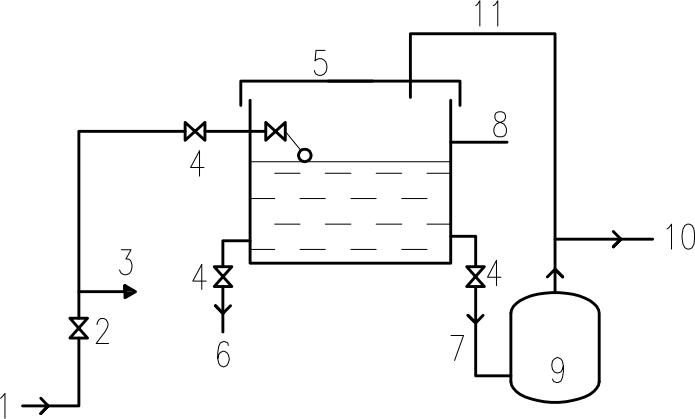 ohřívač teplé vody připojte
